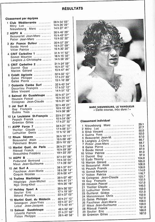 nieuwbourg ronde du rhum 1981 windsurf tainos guadeloupe